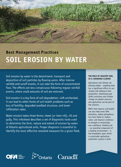 Best Management Practices: AF191 - Soil Erosion by Water